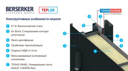 TEPLER MM