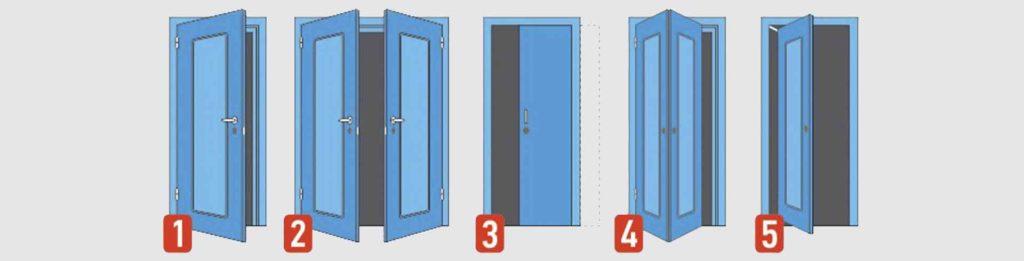 Способ открытия межкомнатных дверей